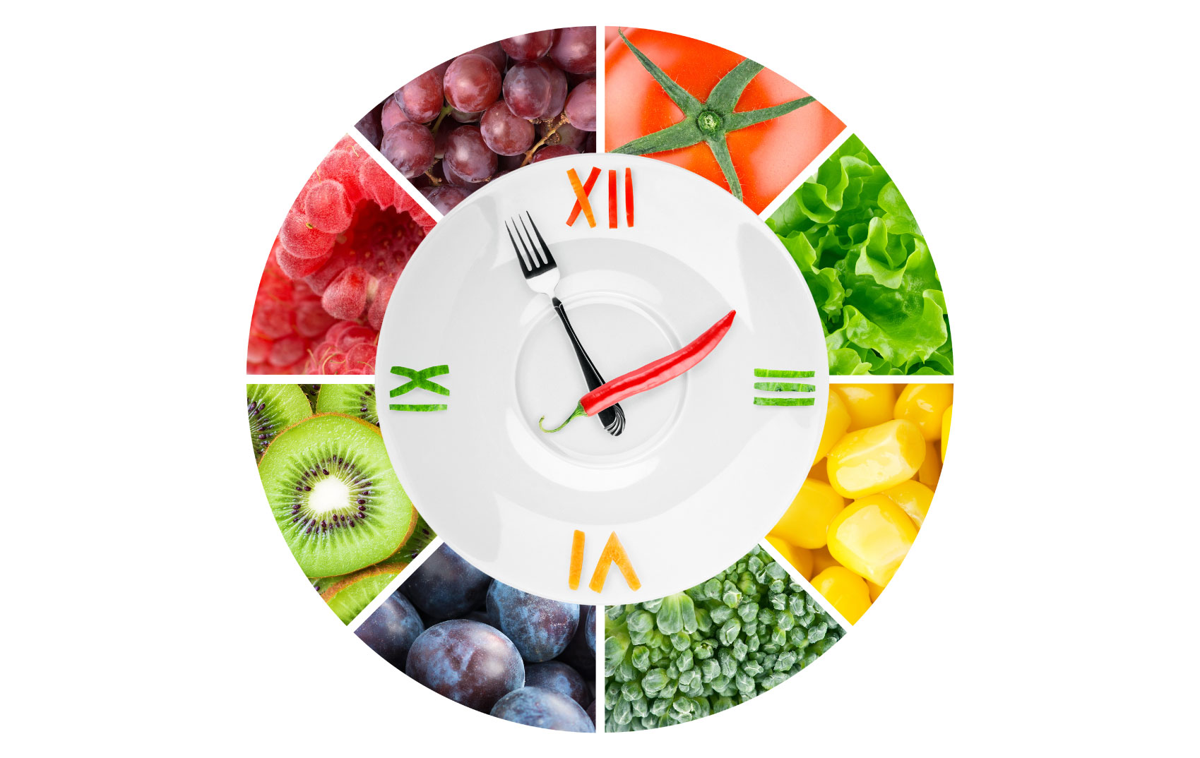 How Many Meals Should You Eat Per Day For Weight Loss Riverside